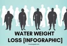 Here is What Happens If You do The 30 Day Water Challenge [Infographic]
