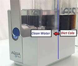 AquaTru Coke to Water