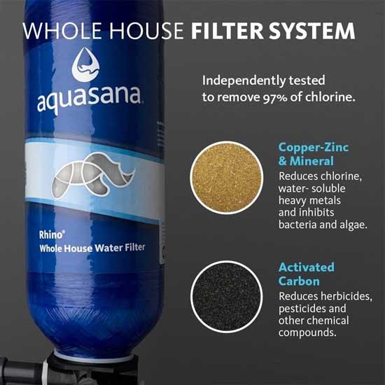 Aquasana Whole House Features List