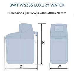 BWT Measurements