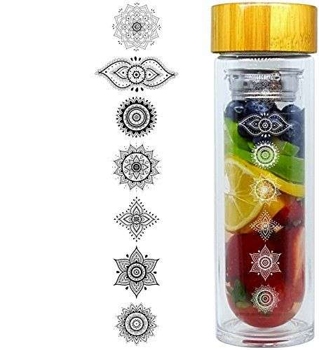 Best Water Infuser Bottle
