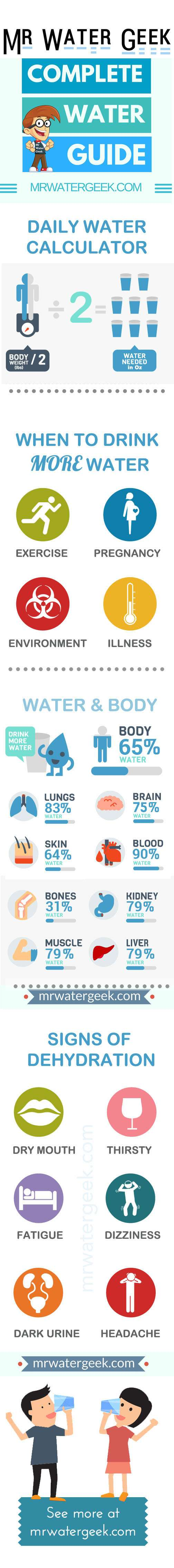 Long Form Drink More Water Infographic