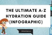 Complete Drink More Water And Body Hydration Guide (Infographic)