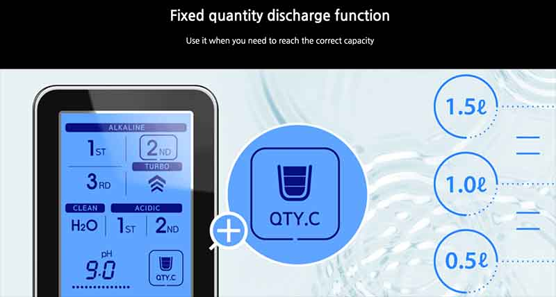 Tyent H2 Hybrid Fixed Water Quantity Discharge