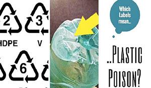 Avoid plastics essay checker